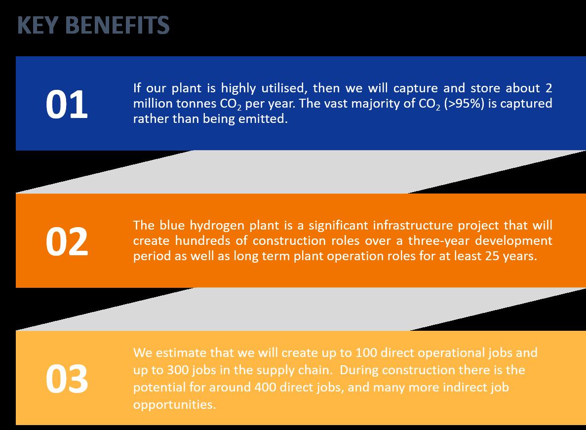 Key Benefits of Hydrogen