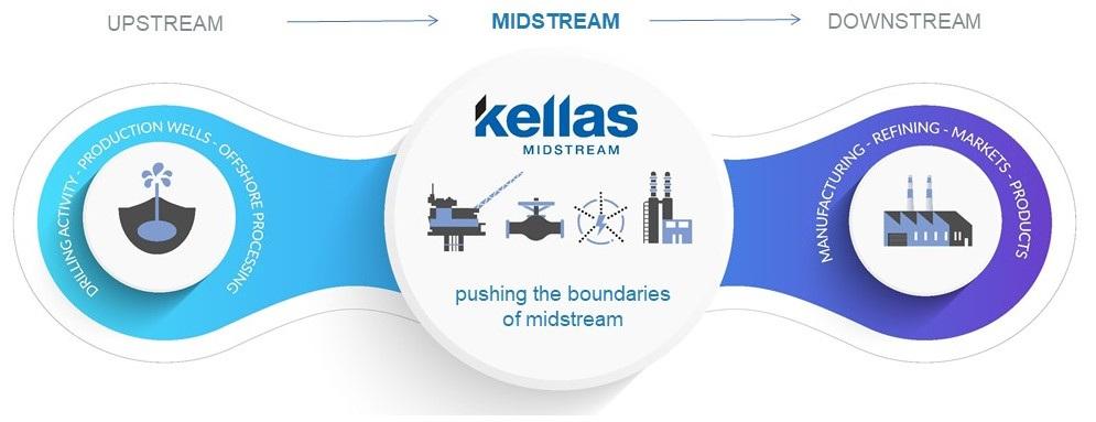 Midstream image